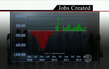 Making sense of unemployment numbers