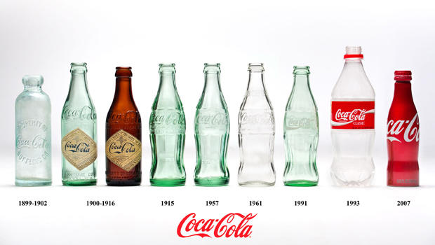 """Evolution of the Contour Bottle"""