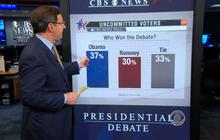 Poll: Obama edges Romney in second presidential debate