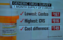 Generic drug prices all over the map, finds survey