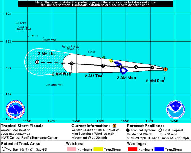 The National Weather Service's forecast for Tropical Storm Flossie on Sunday, July 28, 2013. All times are in HST.