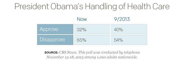 President-Obamas-Handling-of-Health-Care.jpg