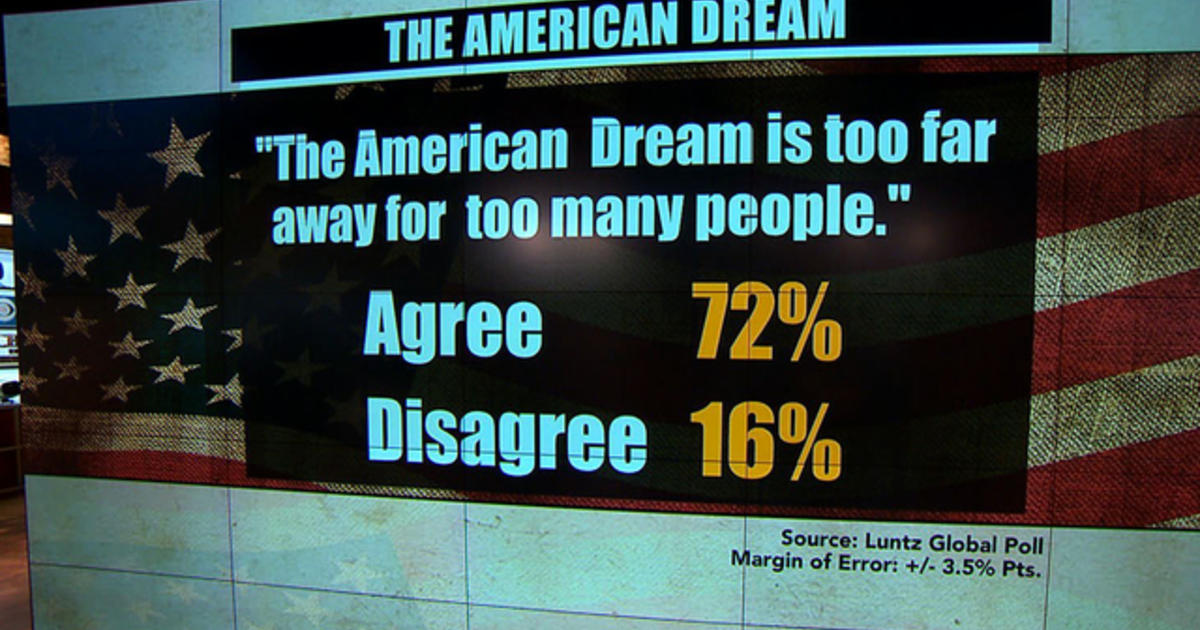why the american dream is still alive in the united states Is the american dream still alive in yesterday's post, i link to my podcast appearance on the white coat investor i was perusing through the comments this morning and was taken by one in particular during the interview, at some point, i made a statement that there is a simple path to wealth, and that most people could become financially independent.