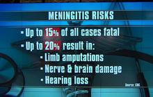 Meningitis outbreak pops up on two U.S. college campuses