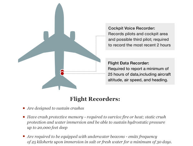 malaysia-airlines-plane-facts-final.jpg