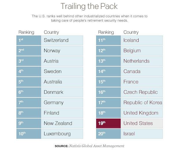 trailing-the-pack-v02-table-chart.jpg