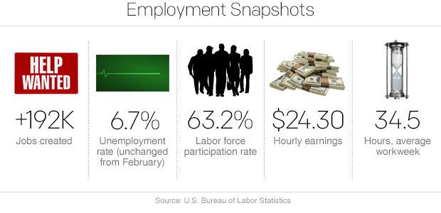 march-jobs.jpg