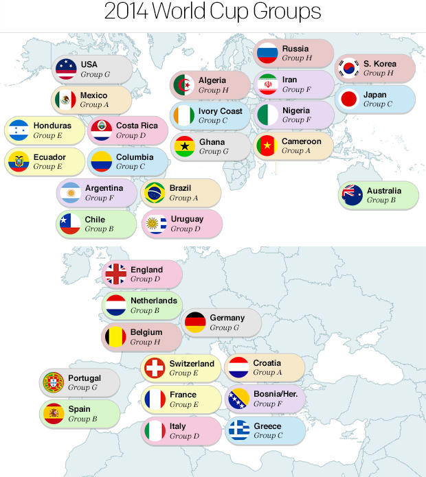 World Cup groups map USE THIS ONE