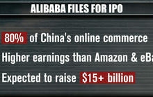 China's Alibaba Group aims to raise $1B in IPO