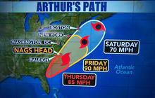 Hurricane Arthur to make heavy impact on North Carolina