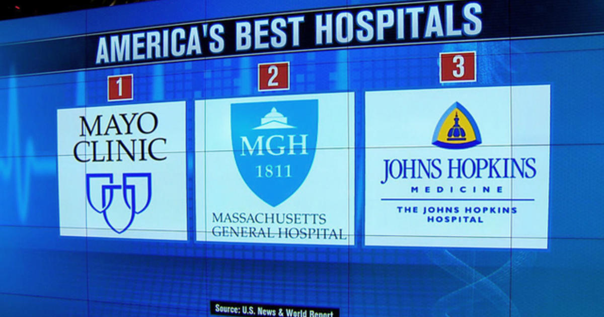 U S  News & World Report ranks country's best hospitals