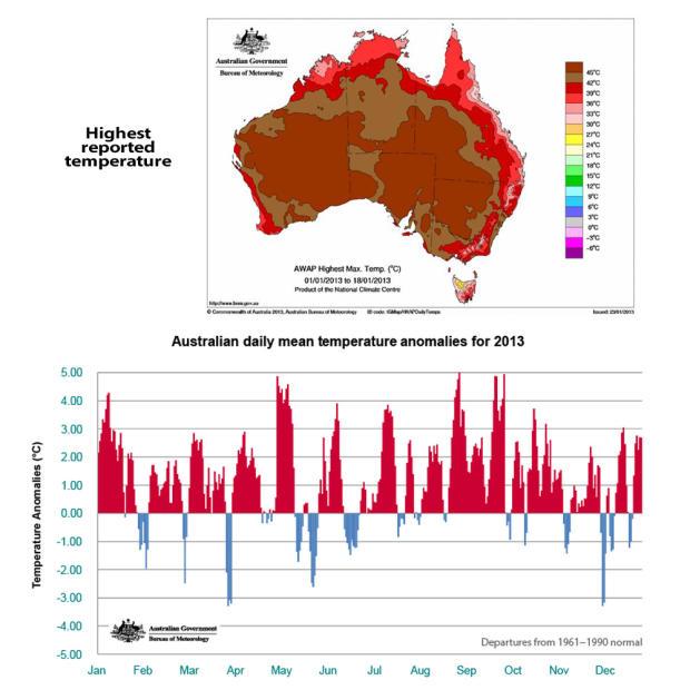australia-hottest-yet.jpg