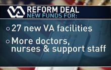 New legislation aims to fix VA healthcare