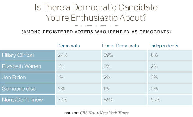 is-there-a-democratic-candidate-youre-enthusiastic-about.jpg