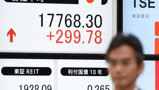 asian stock markets january 23