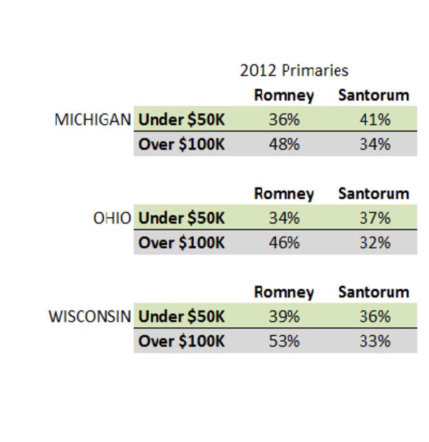 salvanto-inequality-gop-4-primaries.png