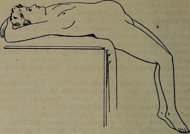 Medieval and ancient medicine we still use