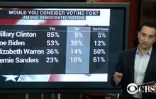 Clinton gains favor in NYTimes/CBS News poll