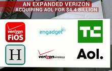 Verizon to acquire AOL for $4.4 billion