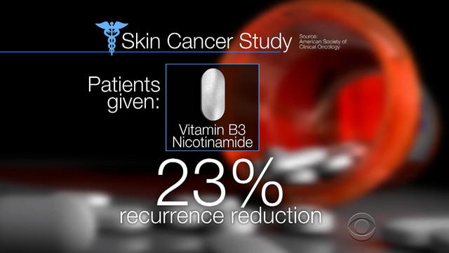 Vitamin B3 Nicotinamide Could Help Reduce Skin Cancer Risk Cbs News