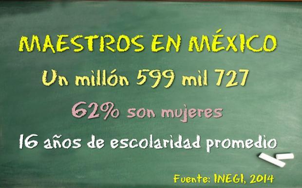 estadistica-maestros-mexico.jpg