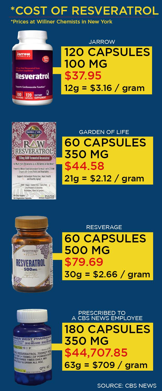 resveratrol-gfx-1.png