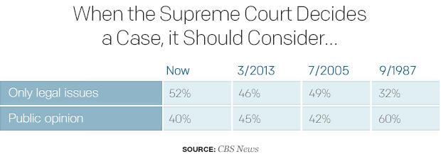 when-the-supreme-court-decides-a-case-it-should-consider.jpg