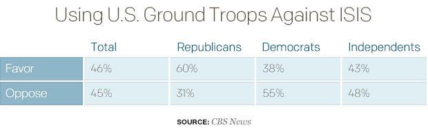 using-us-ground-troops-against-isis.jpg