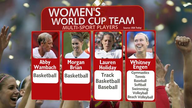 womensworldcupbigwall.jpg