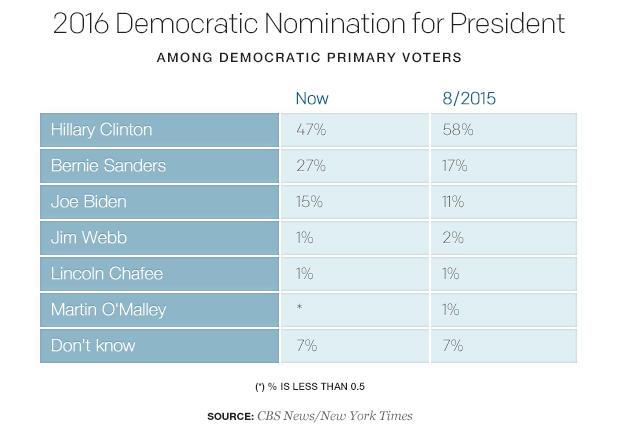 2016-democratic-nomination-for-president-2.jpg