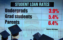 Student loan relief bill passed by House