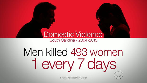 EN_Domestic violence