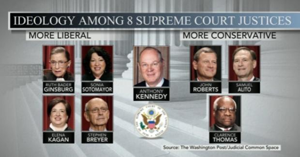 supremecourtjustices.jpg