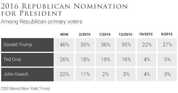 042016-republican-nomination-for-president.jpg