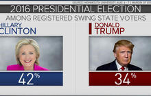 New poll: Clinton opens double-digit lead over Trump