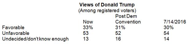 views-of-trump.png