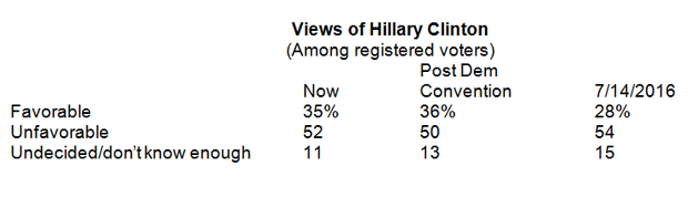 views-of-hillary.png