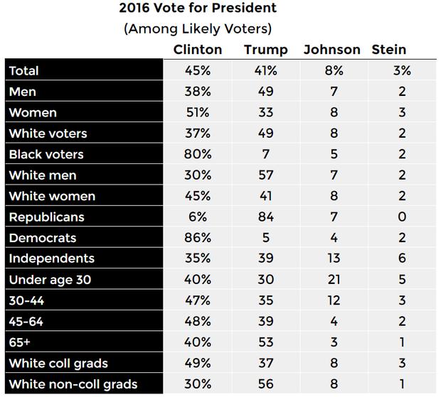 2016-vote.png