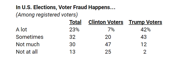 voter-fraud.png