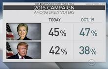 Trump and Clinton push on as race tightens