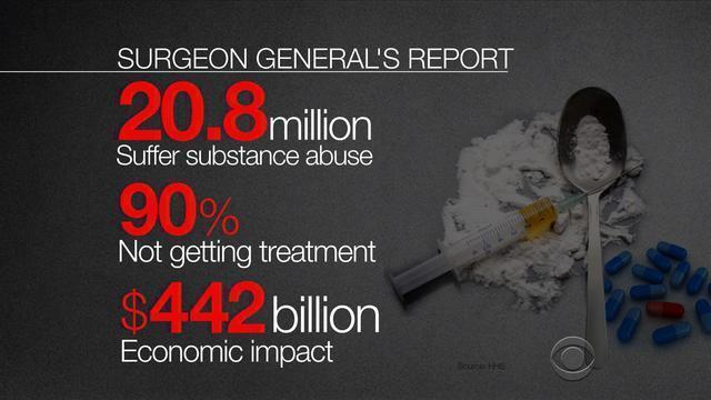 Surgeon General Addiction Is A Chronic Illness Not