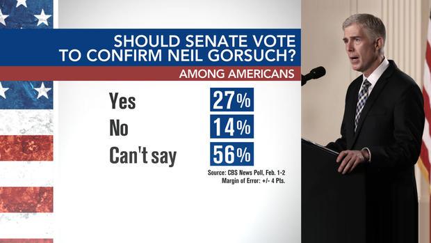 neil-gorsuch-poll.jpg