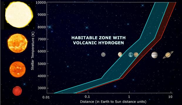 volcanic-hz-distance-compared-earth.jpg