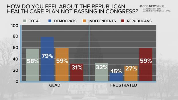 congress-healthcare-feel-fixed.jpg