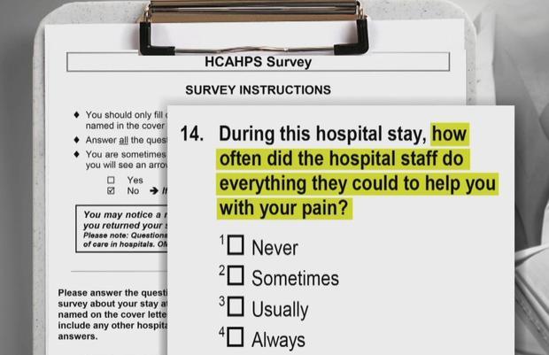 ctm-0331-hospital-survey-pain.jpg