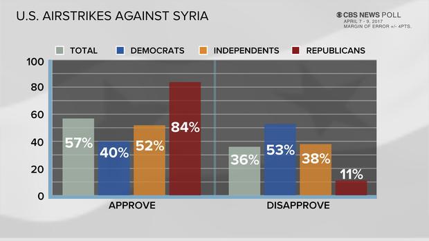 1-airstrikes-poll-1.jpg