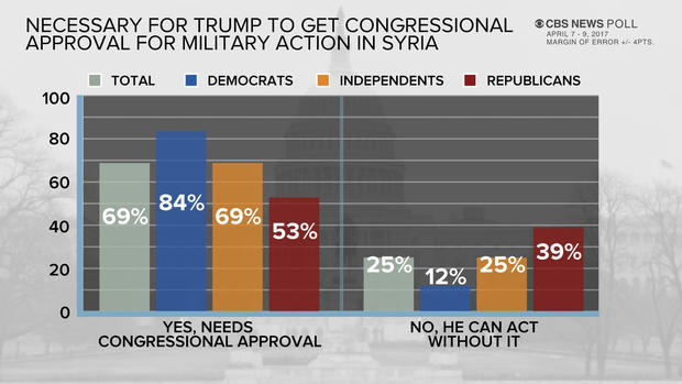 3-trump-congress-approval.jpg