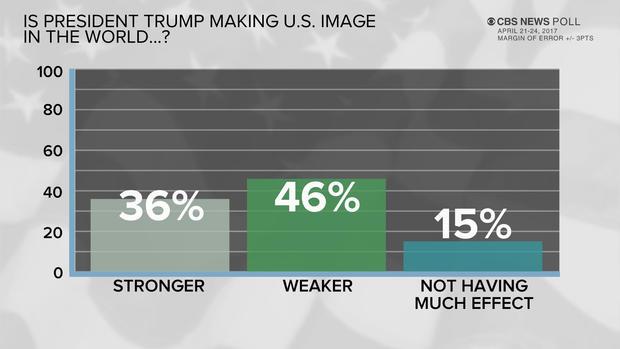 new-us-image-poll-0427.jpg