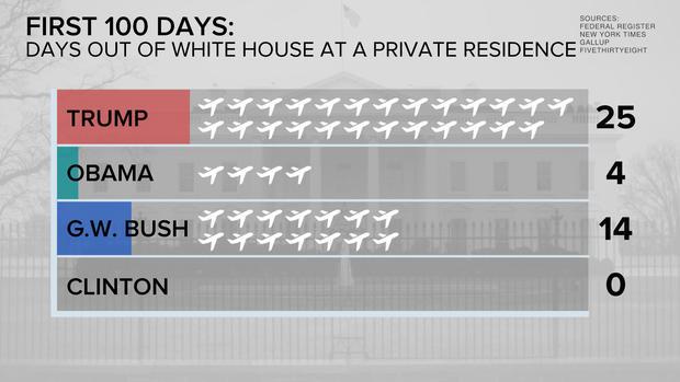 days-residence-poll.jpg