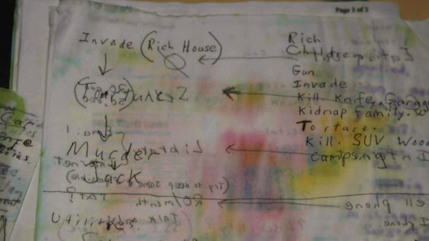 "Anthony garcia's ""shopping list"""